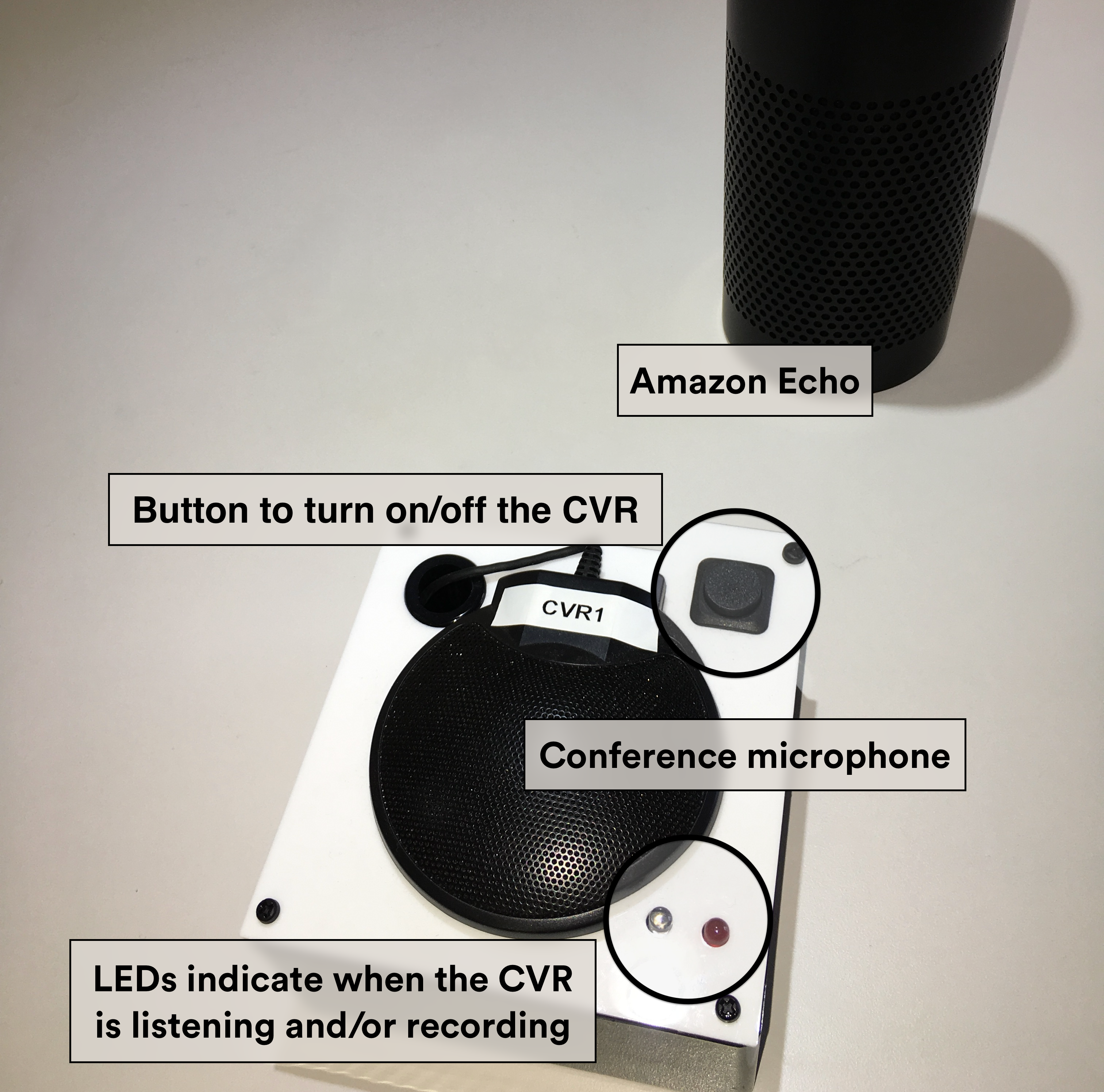 A black box with a white lid that has a conference microphone, button and two LEDs protruding