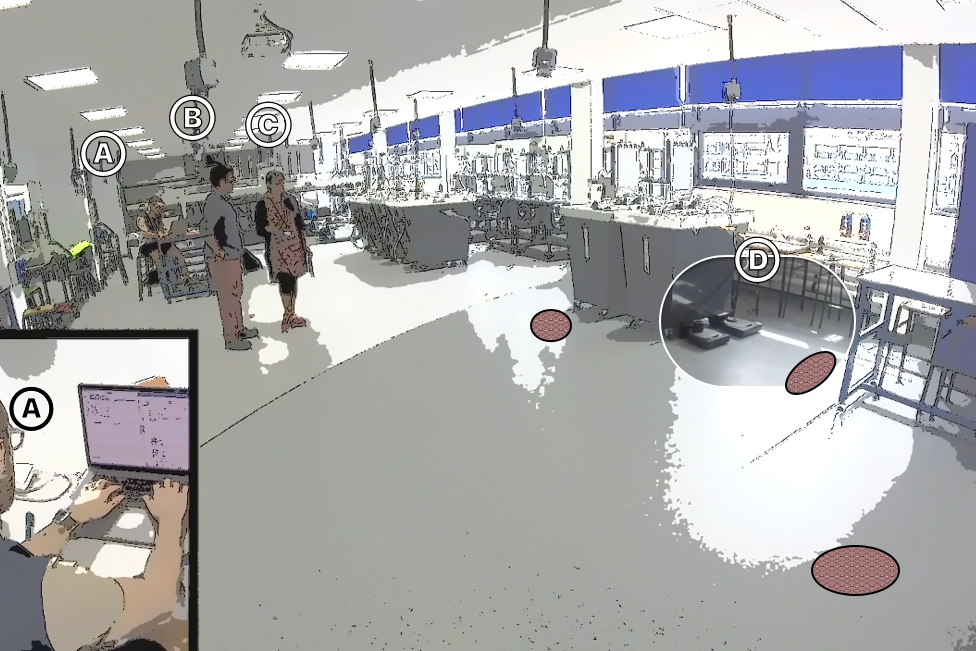A video still showing the laboratory where the elicitation study took place. The Wizard is shown in the top left of the room (A) and in the cut-out image from the opposite angle. \itr{P11} (B) is standing with the researcher (C) looking towards the NEATO robots (D) and the three piles of debris (red ovals for clarity).